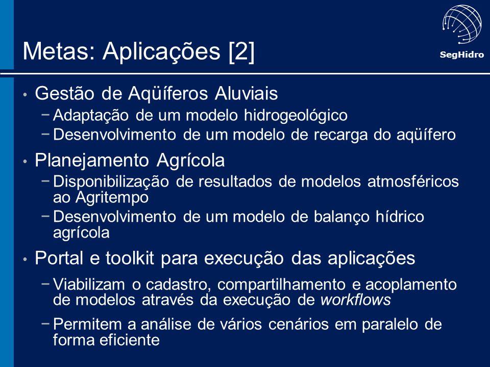Metas: Aplicações [2] Gestão de Aqüíferos Aluviais